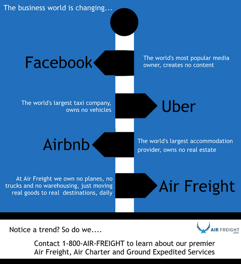 air-freight-signs