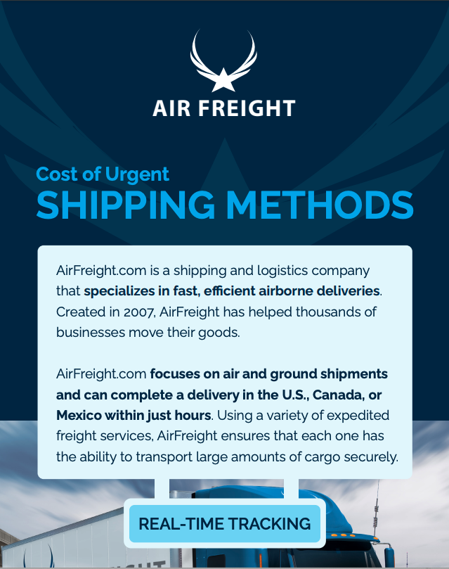 Cost of Urgent Shipping