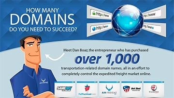 How Many Domains Do You Need To Succeed?